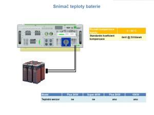 Senzor teploty baterie